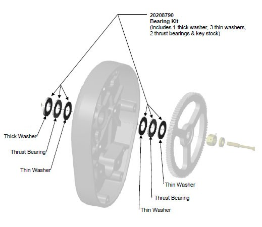 Nice Apollo 20208790 Bearing Kit Common Apollo Parts