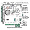Nice Apollo Mercury 310 UL 325 Residential Smart Control Board - MX4920 - Controls and Features Diagram